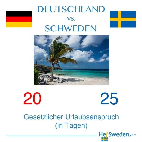 Anzahl gesetzliche Feiertage in Deutschland und Schweden