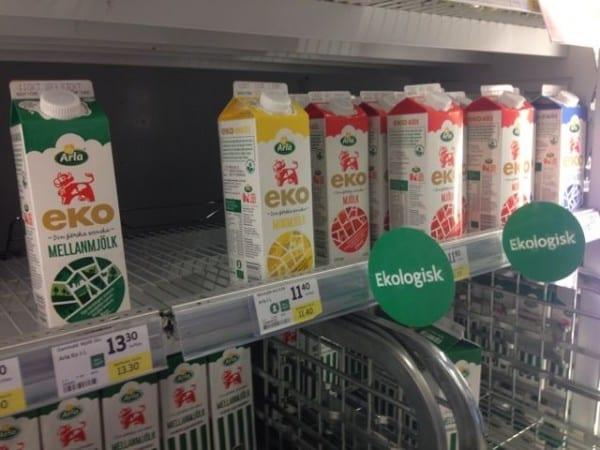 Preis Liter Milch in Schweden