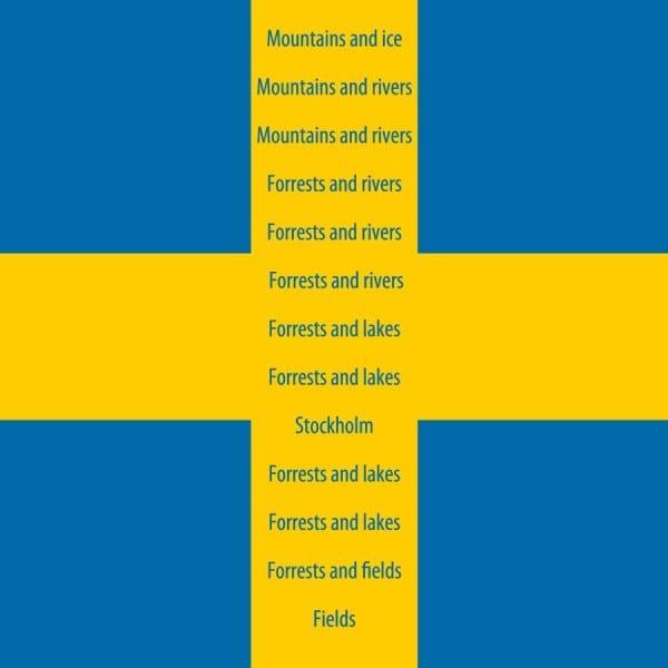 Sweden-described-in-a-few-words-sq