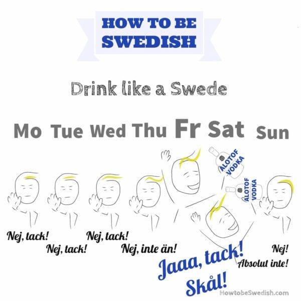 Drink like a Swede - How to be Swedish